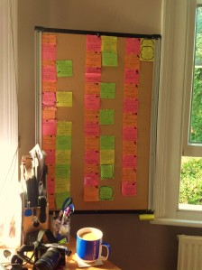 Post It Board 1